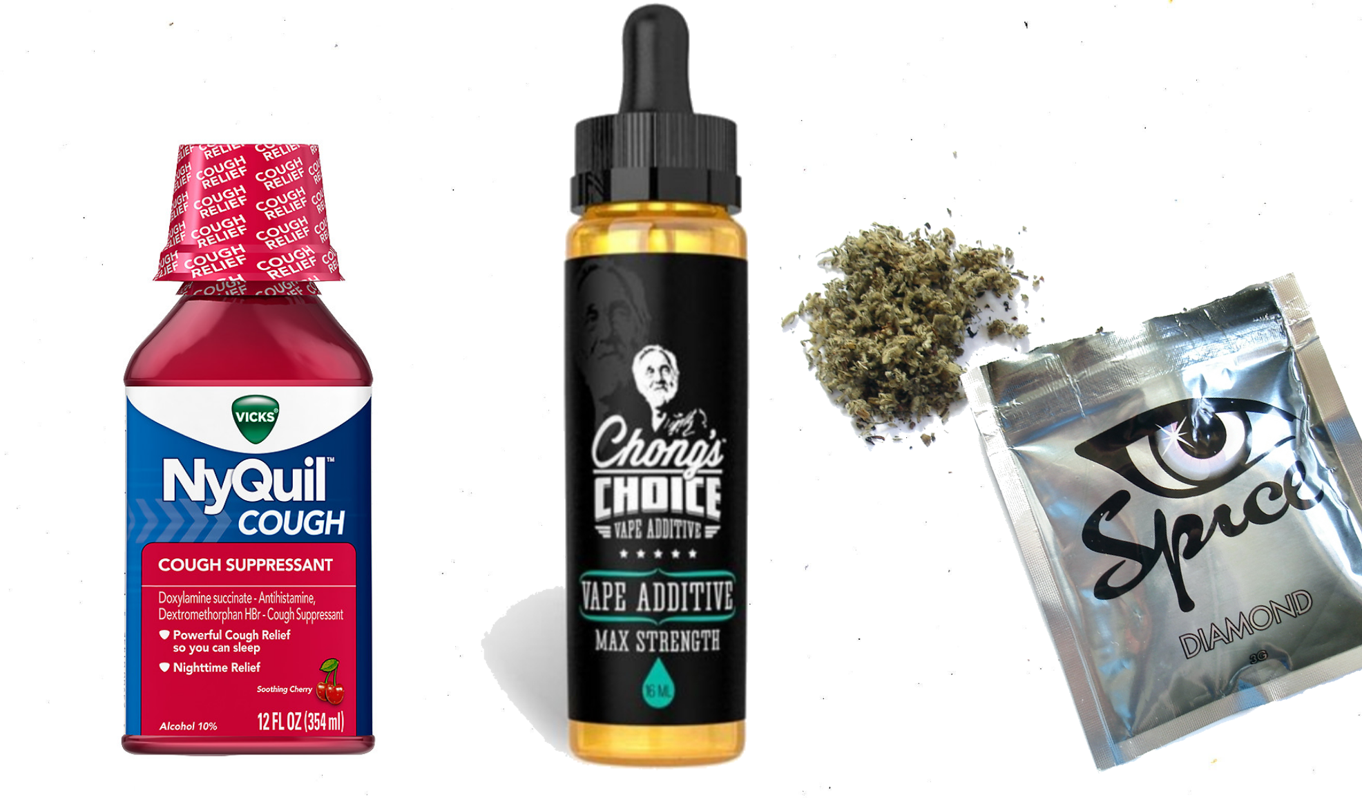 DXM and Synthetic Cannabinoids found in popular CBD Products